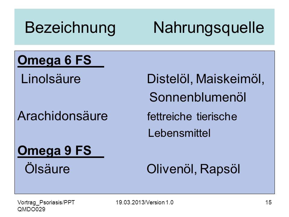 Vortrag_Psoriasis/PPT QMDO029 19.03.2013/Version 1.015 Bezeichnung Nahrungsquelle Omega 6 FS Linolsäure Distelöl, Maiskeimöl, Sonnenblumenöl Arachidon