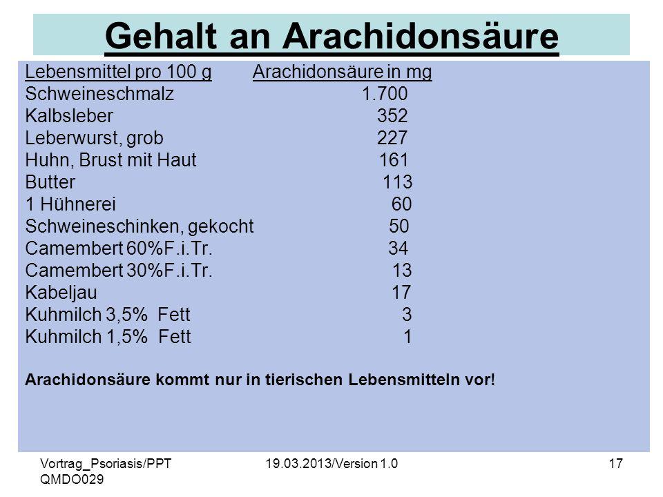 Vortrag_Psoriasis/PPT QMDO029 19.03.2013/Version 1.017 Gehalt an Arachidonsäure Lebensmittel pro 100 g Arachidonsäure in mg Schweineschmalz 1.700 Kalb