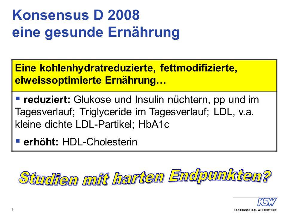 11 Konsensus D 2008 eine gesunde Ernährung Eine kohlenhydratreduzierte, fettmodifizierte, eiweissoptimierte Ernährung… reduziert: Glukose und Insulin nüchtern, pp und im Tagesverlauf; Triglyceride im Tagesverlauf; LDL, v.a.
