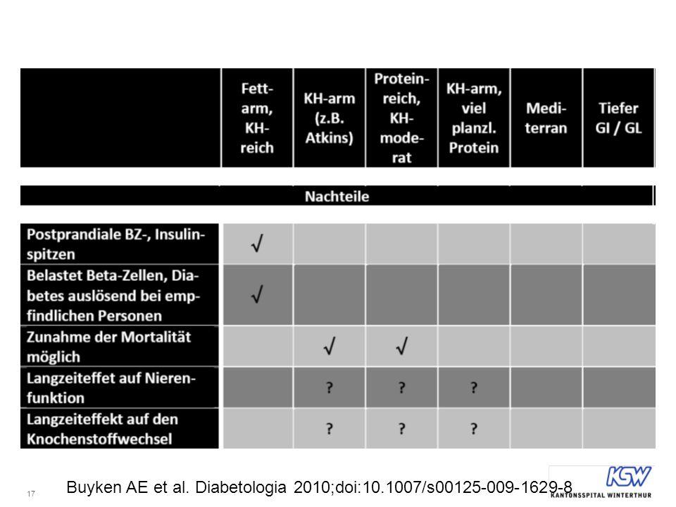 17 Buyken AE et al. Diabetologia 2010;doi:10.1007/s00125-009-1629-8