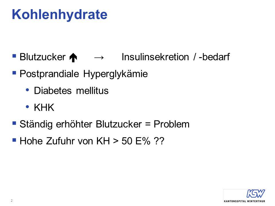 2 Kohlenhydrate BlutzuckerInsulinsekretion / -bedarf Postprandiale Hyperglykämie Diabetes mellitus KHK Ständig erhöhter Blutzucker = Problem Hohe Zufuhr von KH > 50 E% ??