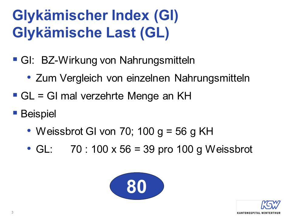 3 Glykämischer Index (GI) Glykämische Last (GL) GI:BZ-Wirkung von Nahrungsmitteln Zum Vergleich von einzelnen Nahrungsmitteln GL = GI mal verzehrte Menge an KH Beispiel Weissbrot GI von 70; 100 g = 56 g KH GL:70 : 100 x 56 = 39 pro 100 g Weissbrot 80