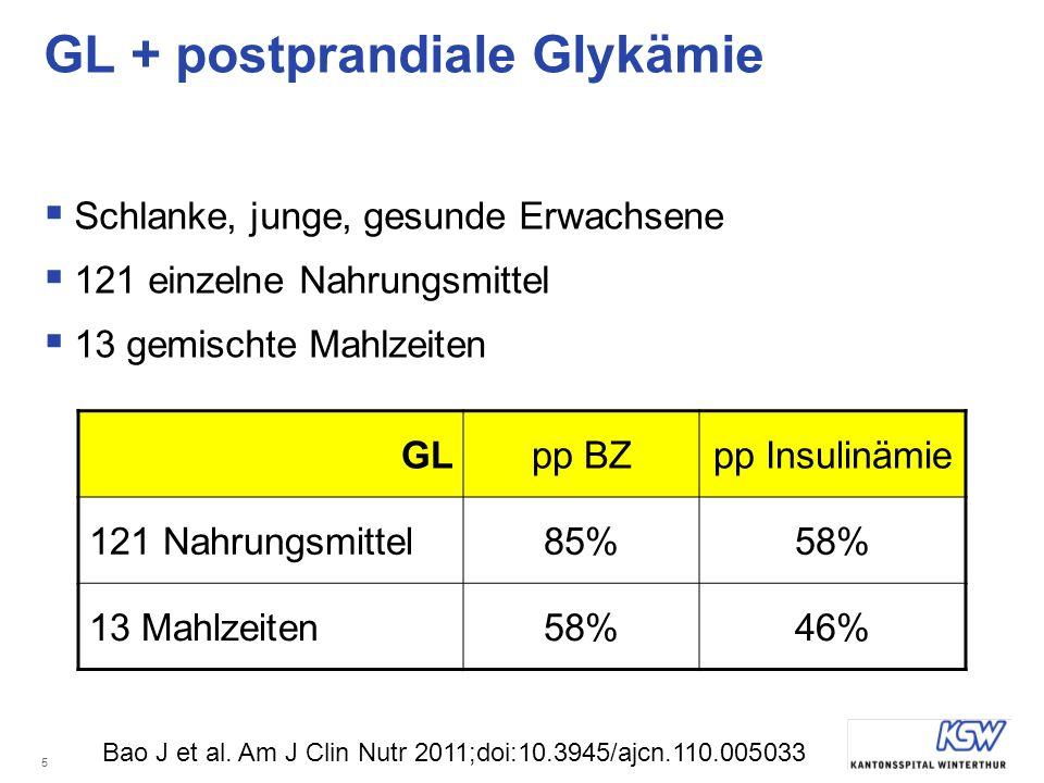 5 GL + postprandiale Glykämie Schlanke, junge, gesunde Erwachsene 121 einzelne Nahrungsmittel 13 gemischte Mahlzeiten Bao J et al.