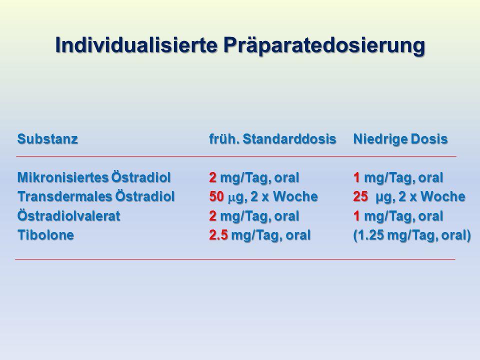 Individualisierte Präparatedosierung Substanzfrüh. StandarddosisNiedrige Dosis Mikronisiertes Östradiol2 mg/Tag, oral1 mg/Tag, oral Transdermales Östr