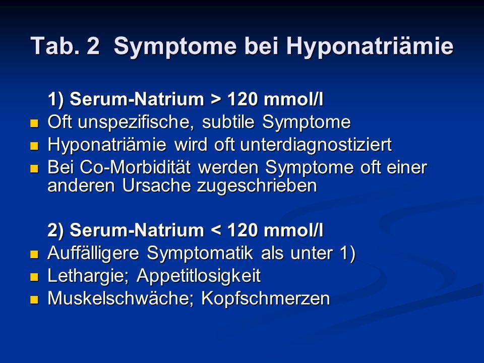Tab. 2 Symptome bei Hyponatriämie 1) Serum-Natrium > 120 mmol/l Oft unspezifische, subtile Symptome Oft unspezifische, subtile Symptome Hyponatriämie