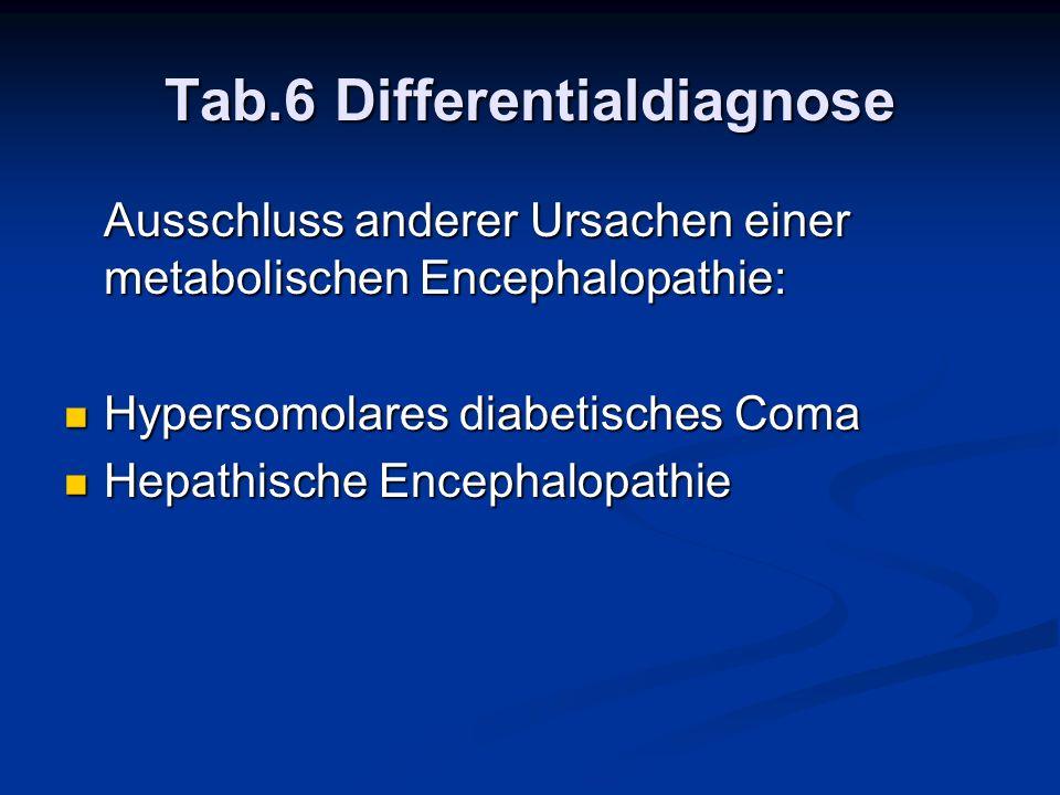 Tab.6 Differentialdiagnose Ausschluss anderer Ursachen einer metabolischen Encephalopathie: Hypersomolares diabetisches Coma Hypersomolares diabetisch