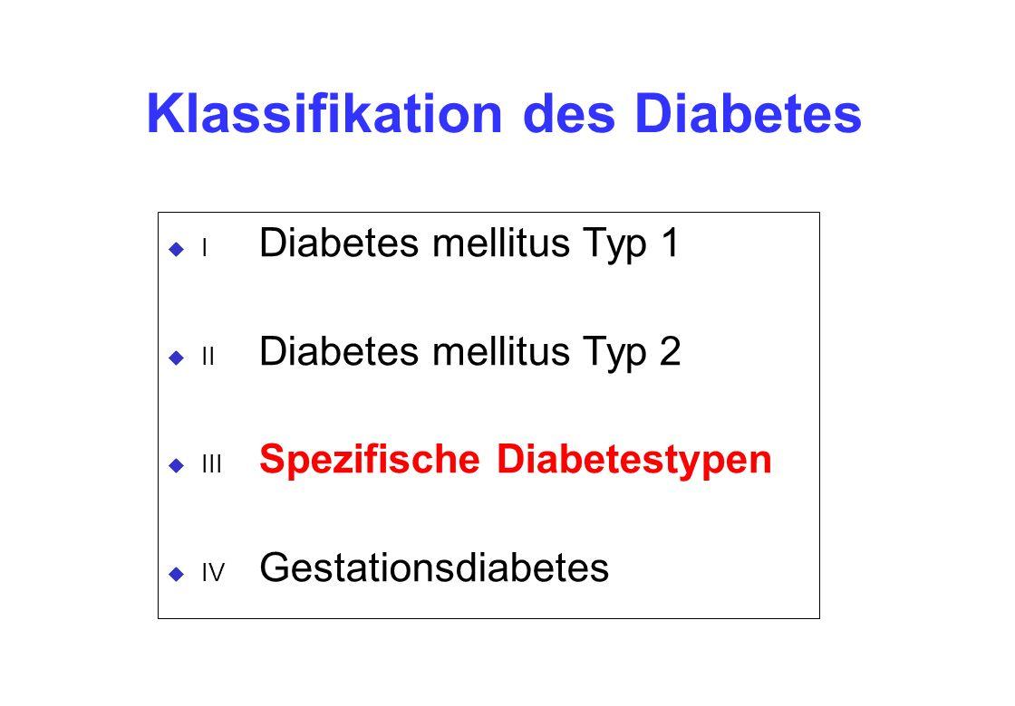 Tageszeit<5.0 mM5.1-7.07.1-10.010.1-15.0>15.0Insulin Morgens7891012Apidra Mittags7891012Apidra Abends--346Apidra Beispiel: Prandiale Insulintherapie Hoher Insulinbedarf am Morgen (auch wenn BZ normal) Geringer Insulinbedarf am Abend