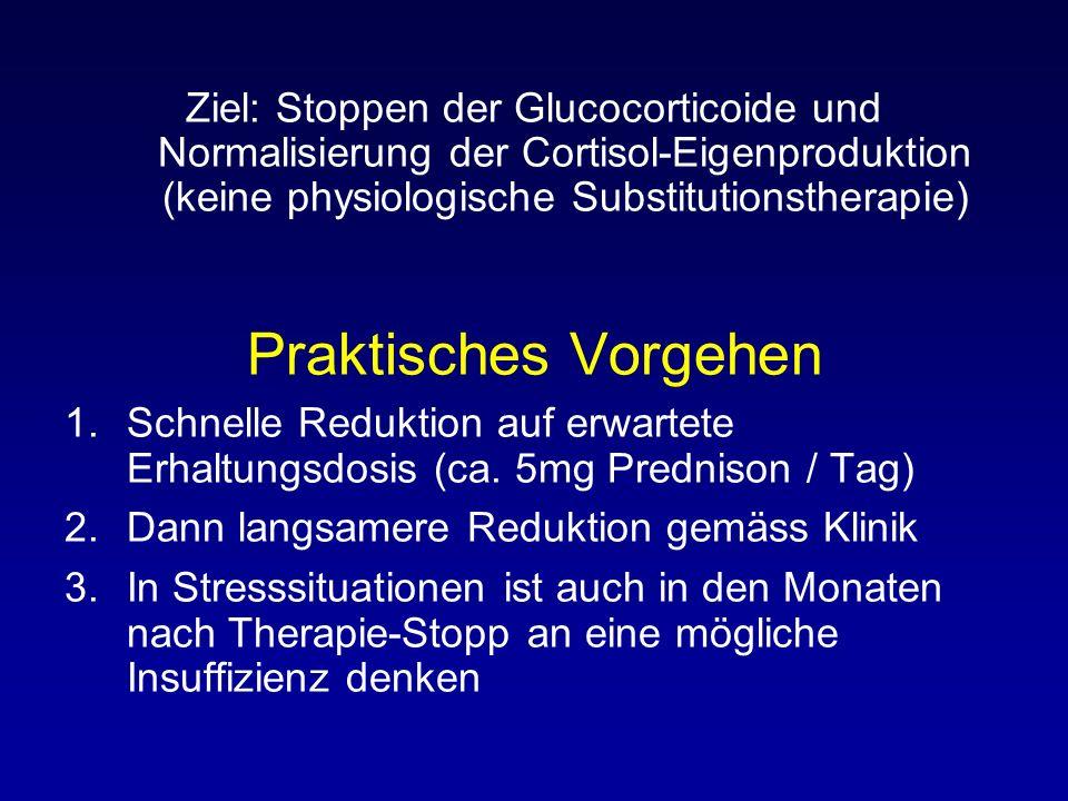Ziel: Stoppen der Glucocorticoide und Normalisierung der Cortisol-Eigenproduktion (keine physiologische Substitutionstherapie) Praktisches Vorgehen 1.Schnelle Reduktion auf erwartete Erhaltungsdosis (ca.