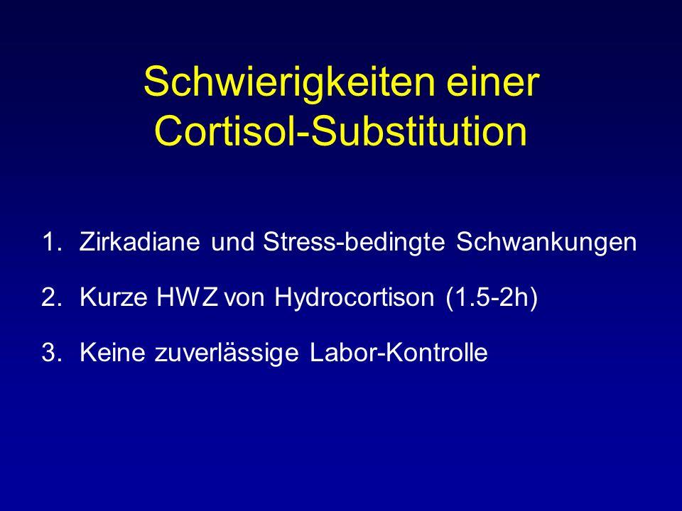 Schwierigkeiten einer Cortisol-Substitution 1.Zirkadiane und Stress-bedingte Schwankungen 2.Kurze HWZ von Hydrocortison (1.5-2h) 3.Keine zuverlässige Labor-Kontrolle