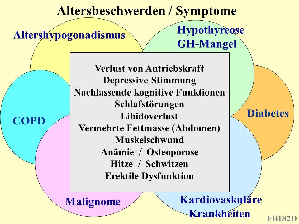 Altershypogonadismus Hypothyreose GH-Mangel Malignome Kardiovaskuläre Krankheiten Diabetes COPD FB182D Verlust von Antriebskraft Depressive Stimmung N