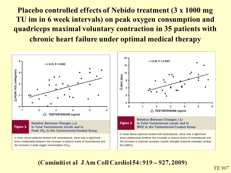 Placebo controlled effects of Nebido treatment (3 x 1000 mg TU im in 6 week intervals) on peak oxygen consumption and quadriceps maximal voluntary con