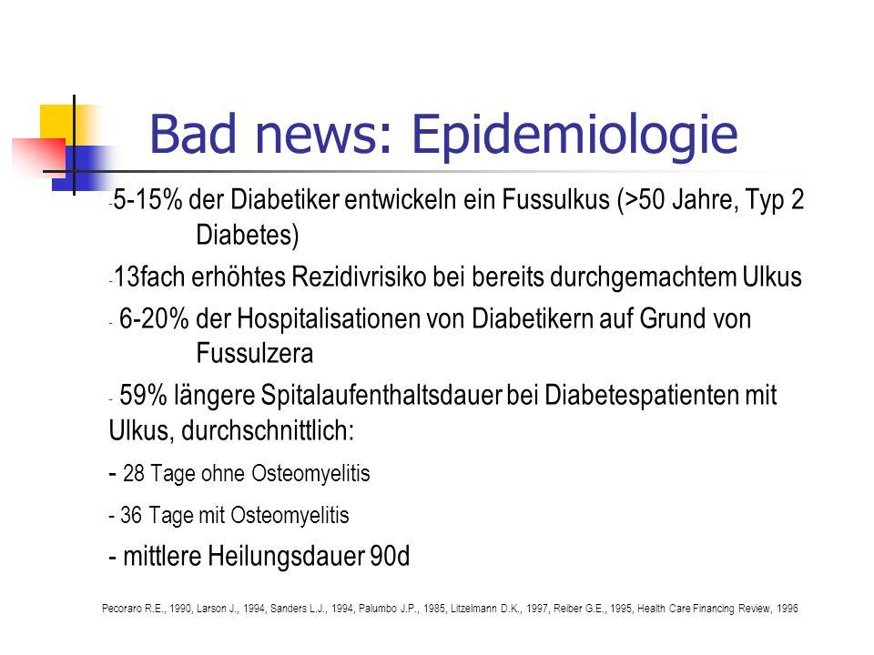 Bad news: Epidemiologie - 5-15% der Diabetiker entwickeln ein Fussulkus (>50 Jahre, Typ 2 Diabetes) - 13fach erhöhtes Rezidivrisiko bei bereits durchgemachtem Ulkus - 6-20% der Hospitalisationen von Diabetikern auf Grund von Fussulzera - 59% längere Spitalaufenthaltsdauer bei Diabetespatienten mit Ulkus, durchschnittlich: - 28 Tage ohne Osteomyelitis - 36 Tage mit Osteomyelitis - mittlere Heilungsdauer 90d Pecoraro R.E., 1990, Larson J., 1994, Sanders L.J., 1994, Palumbo J.P., 1985, Litzelmann D.K., 1997, Reiber G.E., 1995, Health Care Financing Review, 1996