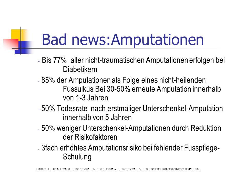 Bad news:Amputationen - Bis 77% aller nicht-traumatischen Amputationen erfolgen bei Diabetikern - 85% der Amputationen als Folge eines nicht-heilenden Fussulkus Bei 30-50% erneute Amputation innerhalb von 1-3 Jahren - 50% Todesrate nach erstmaliger Unterschenkel-Amputation innerhalb von 5 Jahren - 50% weniger Unterschenkel-Amputationen durch Reduktion der Risikofaktoren - 3fach erhöhtes Amputationsrisiko bei fehlender Fusspflege- Schulung Reiber G.E., 1995, Levin M.E., 1987, Gavin L.A., 1993, Reiber G.E., 1992, Gavin L.A., 1993, National Diabetes Advisory Board, 1983