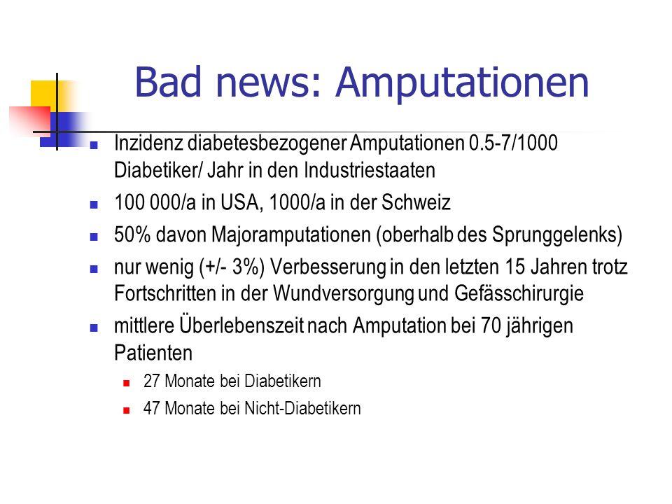 Soziale und ökonomische Faktoren DFS teuerste Folgekomplikation des Diabetes Primärheilung ohne Amputation 7000-10000 USD Kosten über 2 Jahre incl.