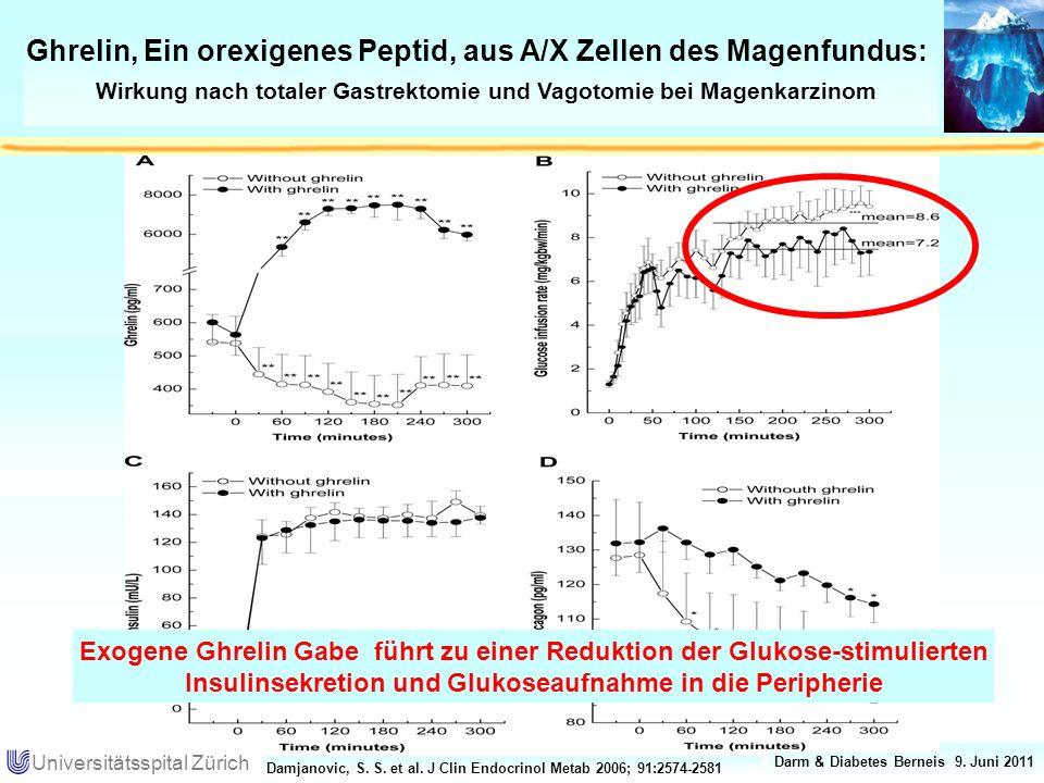 Darm & Diabetes Berneis 9. Juni 2011 Universitätsspital Zürich Ghrelin, Ein orexigenes Peptid, aus A/X Zellen des Magenfundus: Wirkung nach totaler Ga
