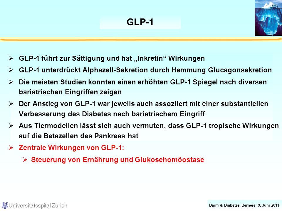 Darm & Diabetes Berneis 9. Juni 2011 Universitätsspital Zürich GLP-1 GLP-1 führt zur Sättigung und hat Inkretin Wirkungen GLP-1 unterdrückt Alphazell-