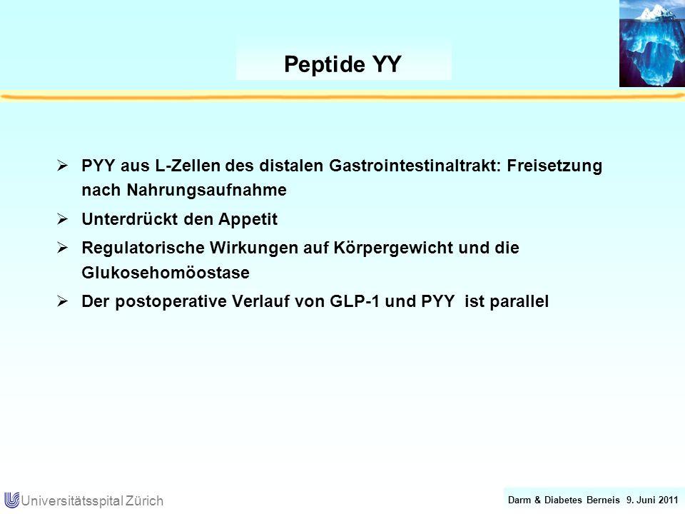 Darm & Diabetes Berneis 9. Juni 2011 Universitätsspital Zürich Peptide YY PYY aus L-Zellen des distalen Gastrointestinaltrakt: Freisetzung nach Nahrun