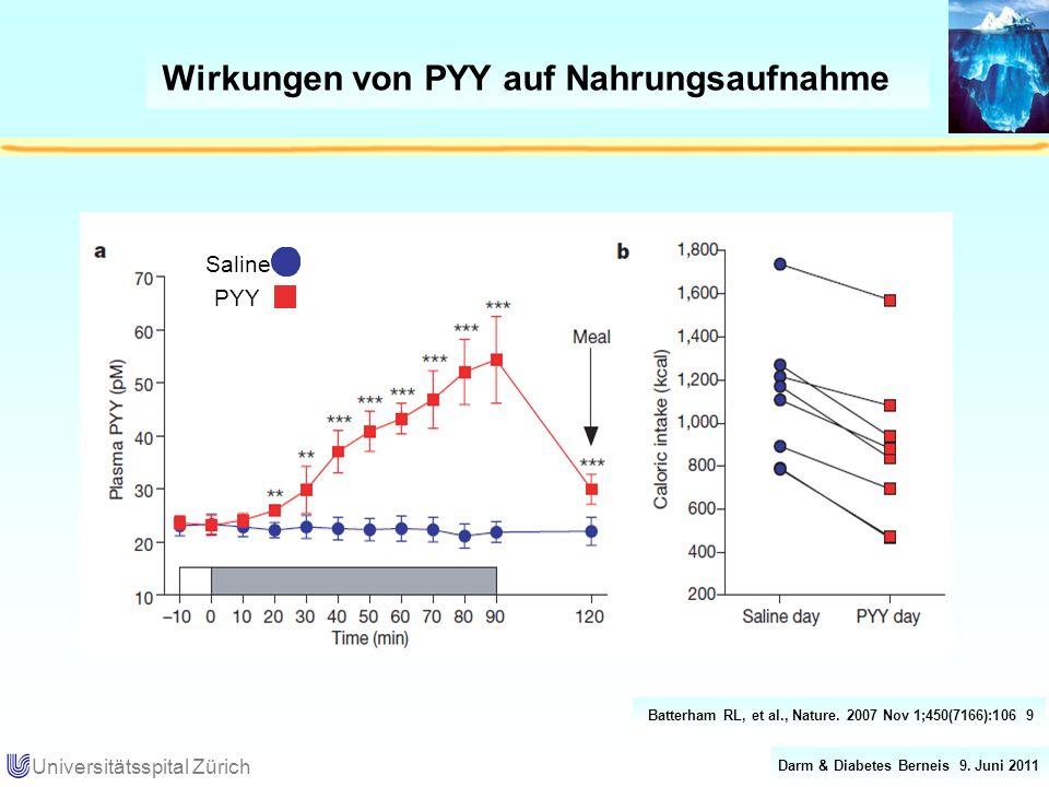 Darm & Diabetes Berneis 9. Juni 2011 Universitätsspital Zürich Wirkungen von PYY auf Nahrungsaufnahme Saline PYY Batterham RL, et al., Nature. 2007 No