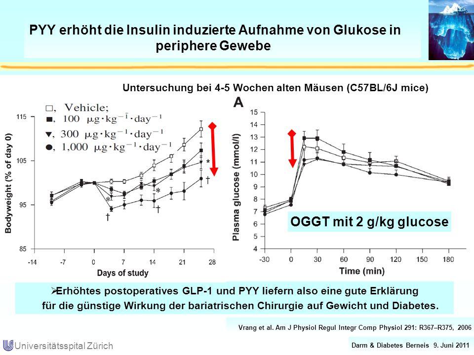 Darm & Diabetes Berneis 9. Juni 2011 Universitätsspital Zürich PYY erhöht die Insulin induzierte Aufnahme von Glukose in periphere Gewebe Erhöhtes pos