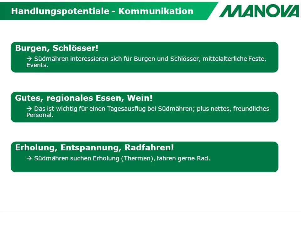 Handlungspotentiale - Kommunikation Burgen, Schlösser.
