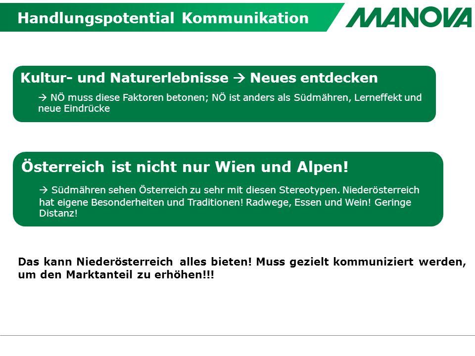 Handlungspotential Kommunikation Kultur- und Naturerlebnisse Neues entdecken NÖ muss diese Faktoren betonen; NÖ ist anders als Südmähren, Lerneffekt und neue Eindrücke Österreich ist nicht nur Wien und Alpen.