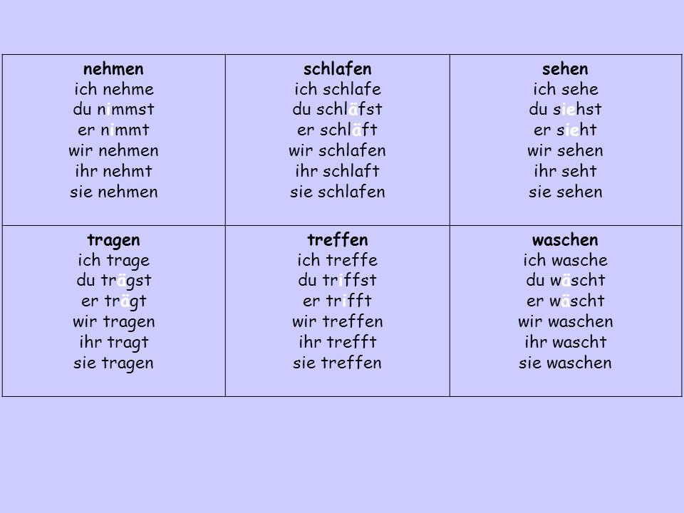 www.rgshw.comwww.rgshw.com German Verb Buster: Present Tense Irregulars essen ich esse du isst er/sie/es/man isst wir essen ihr esst sie essen fahren
