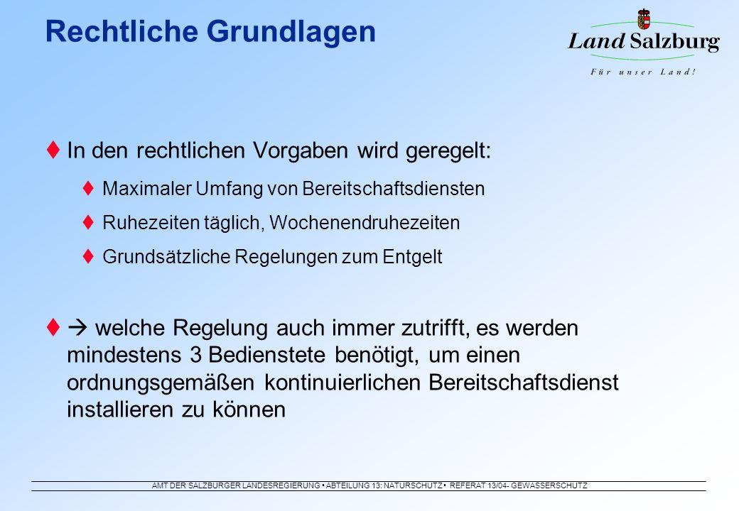 AMT DER SALZBURGER LANDESREGIERUNG ABTEILUNG 13: NATURSCHUTZ REFERAT 13/04- GEWÄSSERSCHUTZ In den rechtlichen Vorgaben wird geregelt: Maximaler Umfang