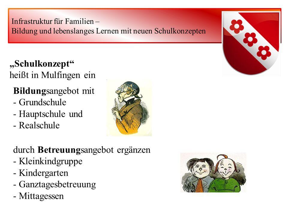 Bildungsangebot mit - Grundschule - Hauptschule und - Realschule Schulkonzept heißt in Mulfingen ein durch Betreuungsangebot ergänzen - Kleinkindgrupp