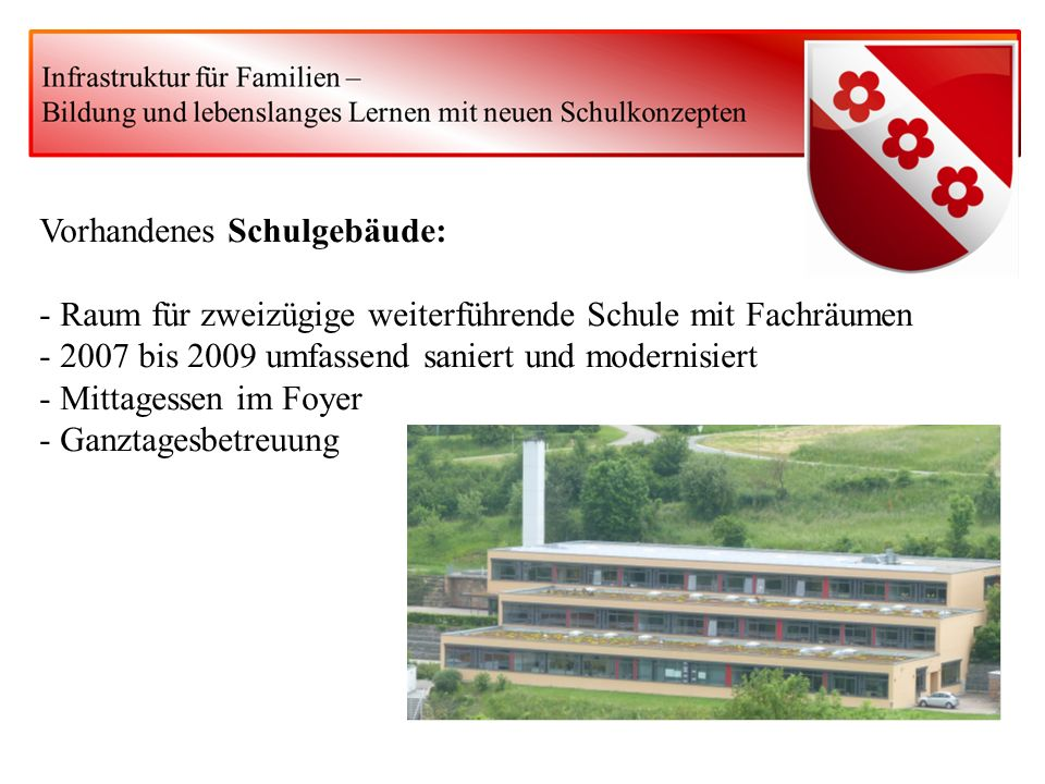 Vorhandenes Schulgebäude: - Raum für zweizügige weiterführende Schule mit Fachräumen - 2007 bis 2009 umfassend saniert und modernisiert - Mittagessen
