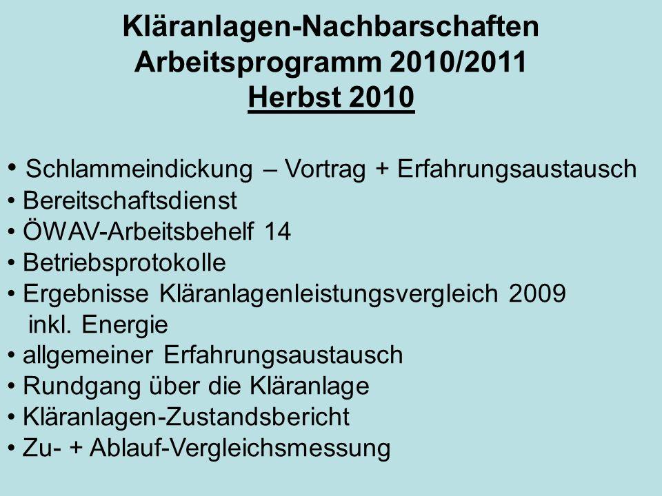 Kläranlagen-Nachbarschaften Arbeitsprogramm 2010/2011 Herbst 2010 Schlammeindickung – Vortrag + Erfahrungsaustausch Bereitschaftsdienst ÖWAV-Arbeitsbe