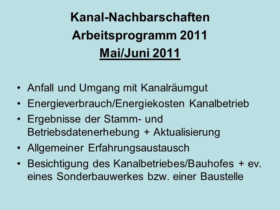 Kanal-Nachbarschaften Arbeitsprogramm 2011 Mai/Juni 2011 Anfall und Umgang mit Kanalräumgut Energieverbrauch/Energiekosten Kanalbetrieb Ergebnisse der