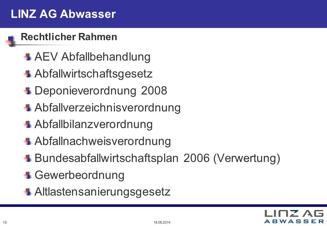 LINZ AG Abwasser 19.05.2014 13 Rechtlicher Rahmen AEV Abfallbehandlung Abfallwirtschaftsgesetz Deponieverordnung 2008 Abfallverzeichnisverordnung Abfa