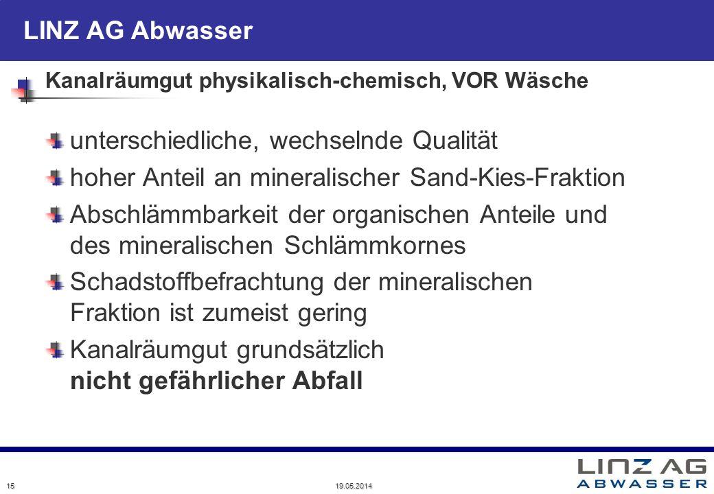 LINZ AG Abwasser 19.05.2014 15 Kanalräumgut physikalisch-chemisch, VOR Wäsche unterschiedliche, wechselnde Qualität hoher Anteil an mineralischer Sand