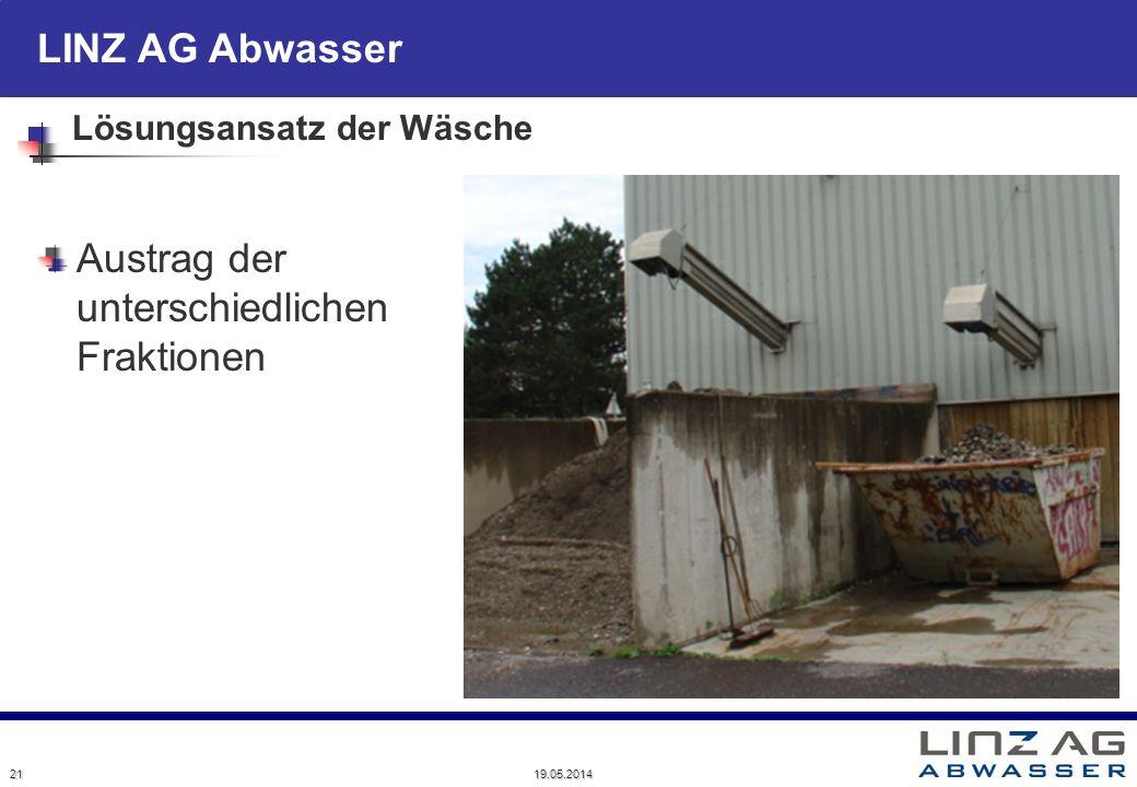 LINZ AG Abwasser Lösungsansatz der Wäsche Austrag der unterschiedlichen Fraktionen 21 19.05.2014