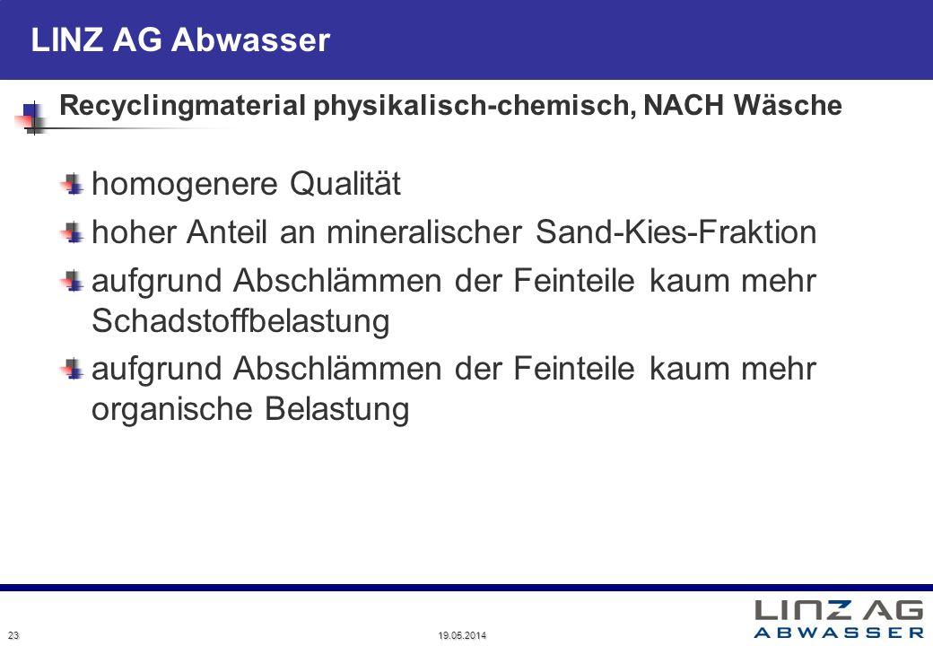 LINZ AG Abwasser 19.05.2014 23 Recyclingmaterial physikalisch-chemisch, NACH Wäsche homogenere Qualität hoher Anteil an mineralischer Sand-Kies-Frakti