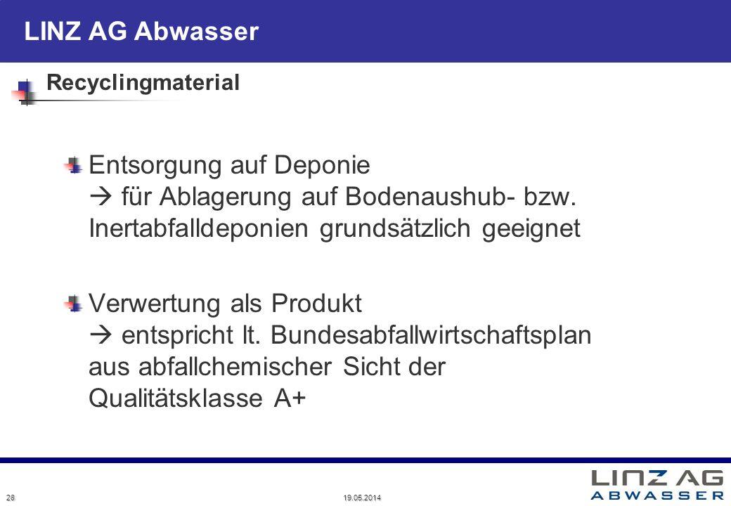 LINZ AG Abwasser Recyclingmaterial Entsorgung auf Deponie für Ablagerung auf Bodenaushub- bzw. Inertabfalldeponien grundsätzlich geeignet Verwertung a