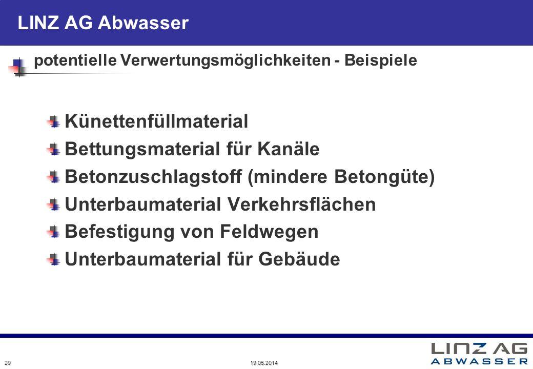 LINZ AG Abwasser potentielle Verwertungsmöglichkeiten - Beispiele Künettenfüllmaterial Bettungsmaterial für Kanäle Betonzuschlagstoff (mindere Betongü
