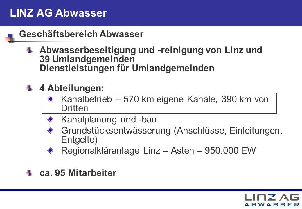 LINZ AG Abwasser Abwasserbeseitigung und -reinigung von Linz und 39 Umlandgemeinden Dienstleistungen für Umlandgemeinden 4 Abteilungen: Kanalbetrieb –