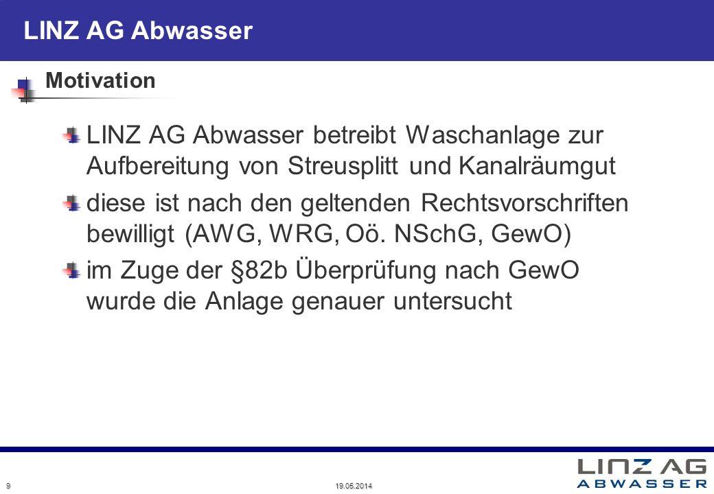 LINZ AG Abwasser 19.05.2014 9 Motivation LINZ AG Abwasser betreibt Waschanlage zur Aufbereitung von Streusplitt und Kanalräumgut diese ist nach den ge