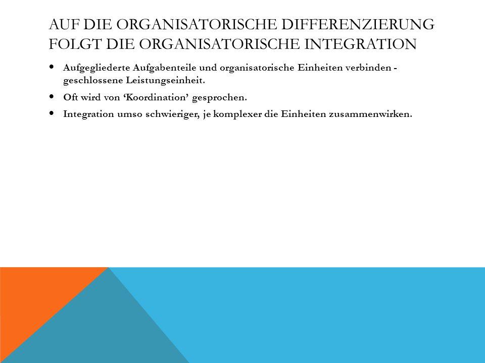 AUF DIE ORGANISATORISCHE DIFFERENZIERUNG FOLGT DIE ORGANISATORISCHE INTEGRATION Aufgegliederte Aufgabenteile und organisatorische Einheiten verbinden - geschlossene Leistungseinheit.