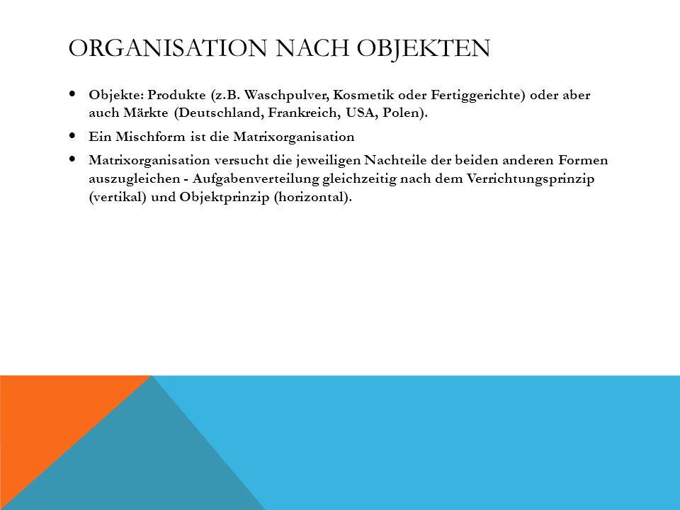 ORGANISATION NACH OBJEKTEN Objekte: Produkte (z.B.
