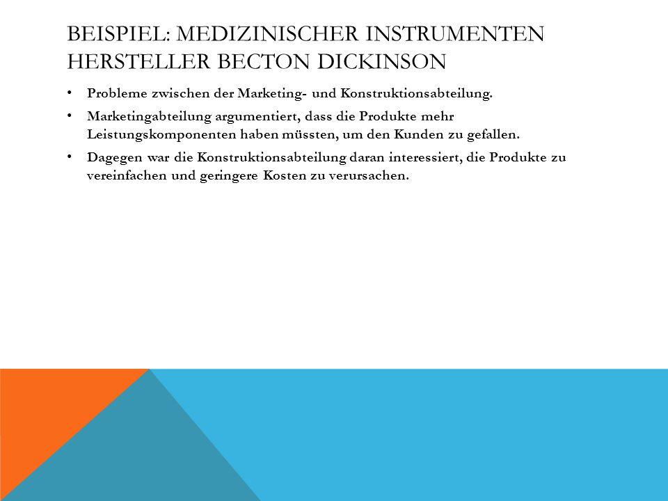 BEISPIEL: MEDIZINISCHER INSTRUMENTEN HERSTELLER BECTON DICKINSON Probleme zwischen der Marketing- und Konstruktionsabteilung.