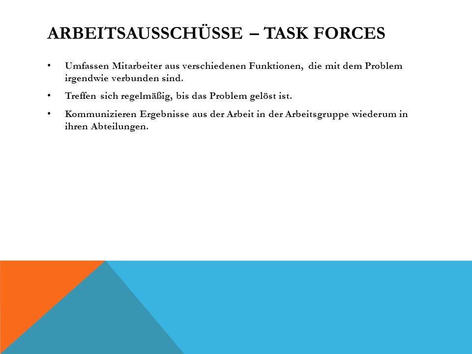 ARBEITSAUSSCHÜSSE – TASK FORCES Umfassen Mitarbeiter aus verschiedenen Funktionen, die mit dem Problem irgendwie verbunden sind.