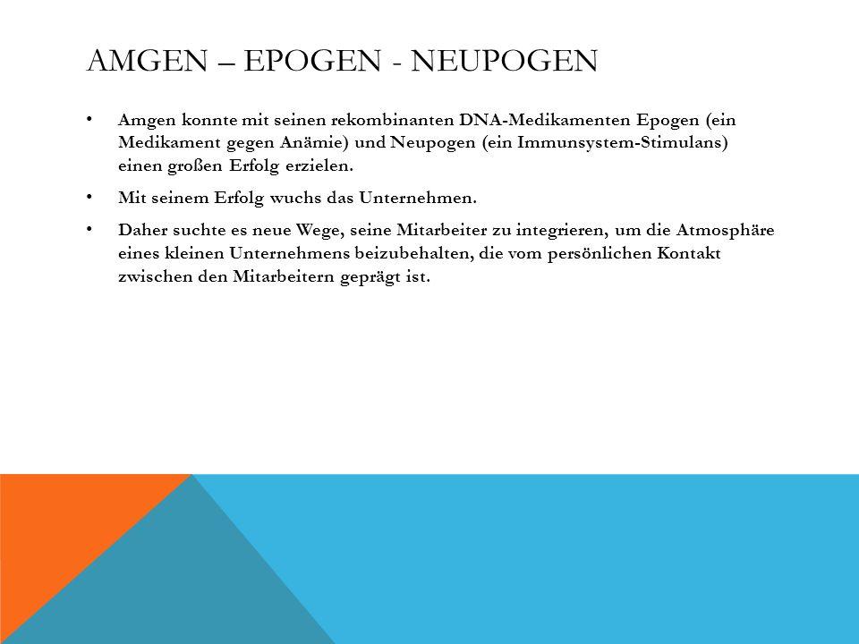 AMGEN – EPOGEN - NEUPOGEN Amgen konnte mit seinen rekombinanten DNA-Medikamenten Epogen (ein Medikament gegen Anämie) und Neupogen (ein Immunsystem-Stimulans) einen großen Erfolg erzielen.