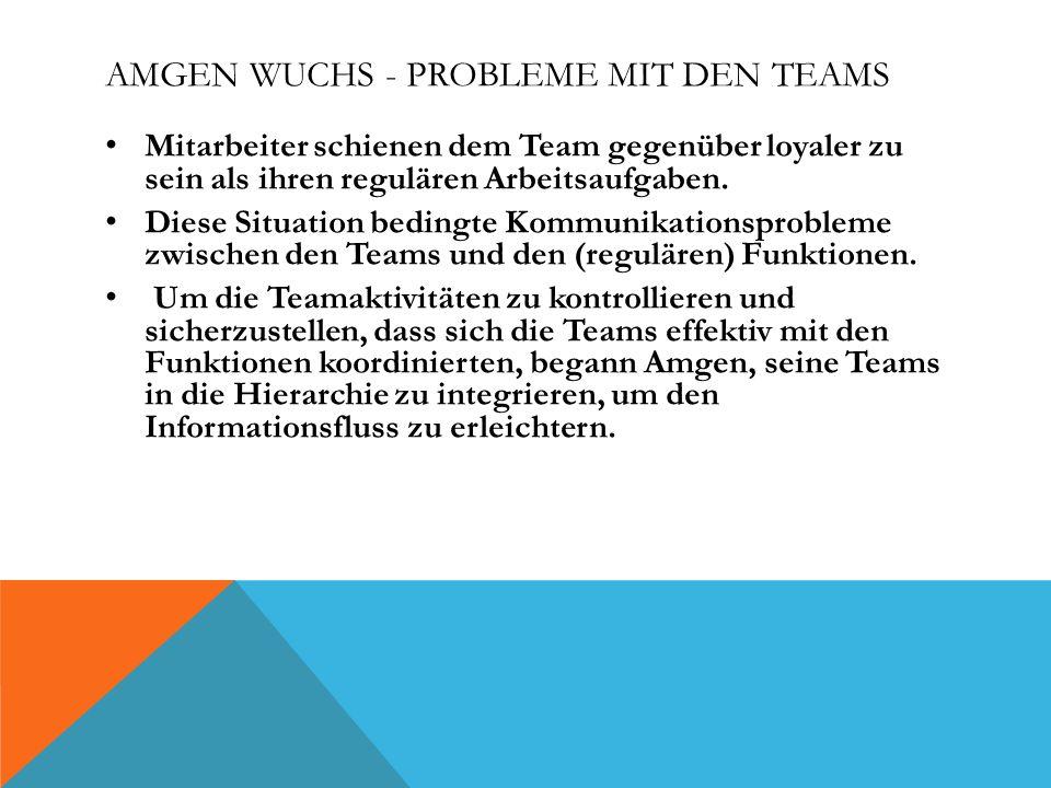 AMGEN WUCHS - PROBLEME MIT DEN TEAMS Mitarbeiter schienen dem Team gegenüber loyaler zu sein als ihren regulären Arbeitsaufgaben.
