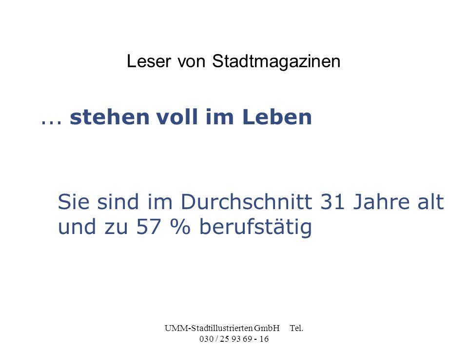 UMM-Stadtillustrierten GmbH Tel.