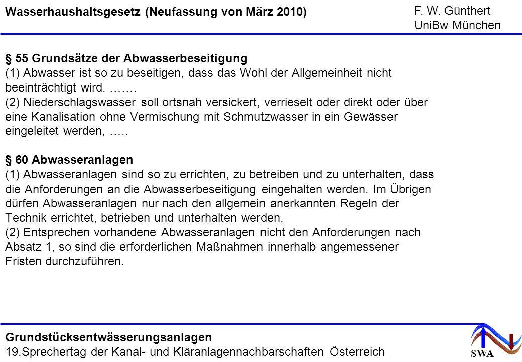SWA F. W. Günthert UniBw München Grundstücksentwässerungsanlagen 19.Sprechertag der Kanal- und Kläranlagennachbarschaften Österreich Wasserhaushaltsge
