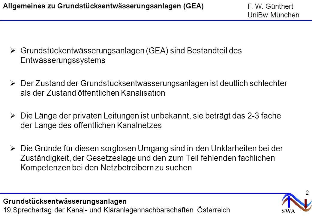 SWA F. W. Günthert UniBw München Grundstücksentwässerungsanlagen 19.Sprechertag der Kanal- und Kläranlagennachbarschaften Österreich 2 Grundstückentwä