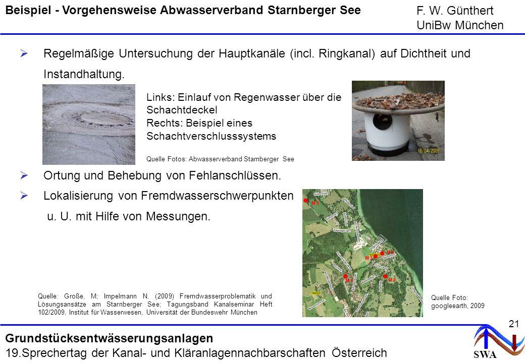 SWA F. W. Günthert UniBw München Grundstücksentwässerungsanlagen 19.Sprechertag der Kanal- und Kläranlagennachbarschaften Österreich 21 Beispiel - Vor