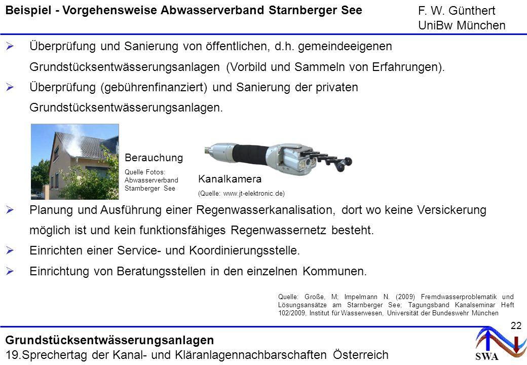 SWA F. W. Günthert UniBw München Grundstücksentwässerungsanlagen 19.Sprechertag der Kanal- und Kläranlagennachbarschaften Österreich 22 Beispiel - Vor